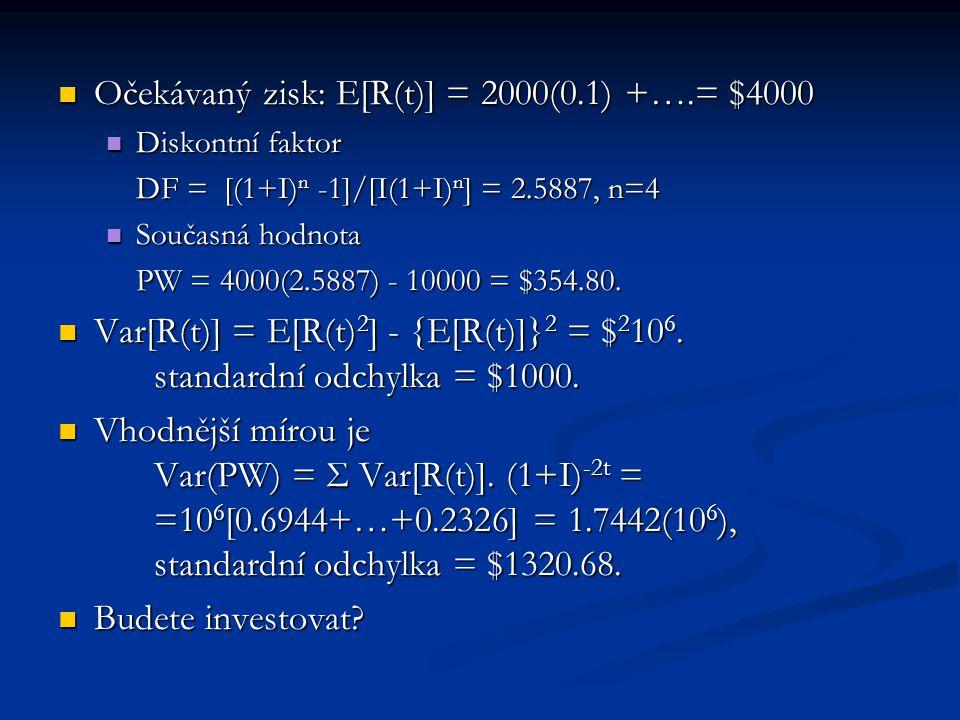 Očekávaný zisk: E[R(t)] = 2000(0.1) +….= $4000